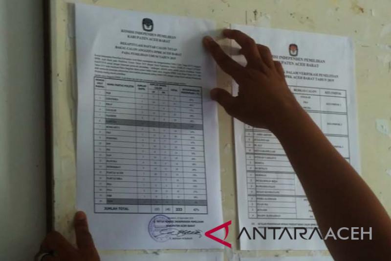 333 DCT DPRK Aceh Barat ditetapkan