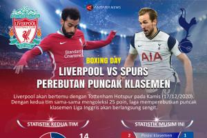 Liverpool vs Tottenham Hotspur, perebutan puncak klasemen