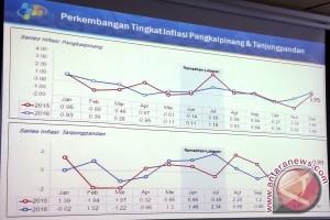 Empat Kelompok Pengeluaran Penyebab Inflasi Tanjungpandan