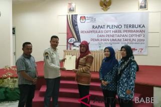 KPU Bangka gelar rapat pleno hasil DPTHP2 Pemilu 2019