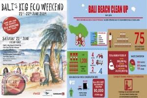 Coca-Cola, Quiksilver, dan Garuda Gugah Kesadaran Masyarakat Lestarikan Bali