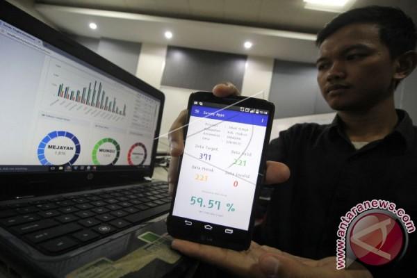 Mahasiswa ITS Buat Aplikasi Pemetaan Kemiskinan