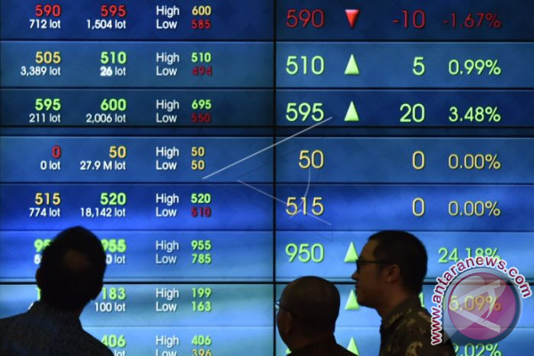 IHSG BEI dibuka menguat 10,91 poin
