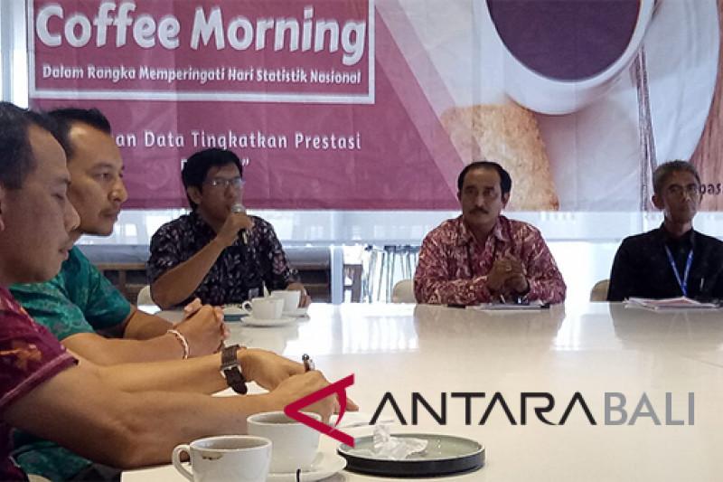 BPS Bali tidak akan prediksi dampak IMF-WB