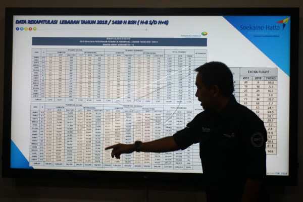 AP 2 Sampaikan Laporan Angkutan Lebaran 2018
