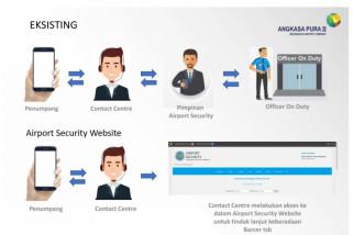 Bandara Soetta Terapkan Sistem Digital Pelaporan Petugas