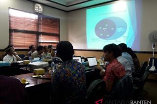 DRD Dukungan Pengembangan Jagung Di Banten