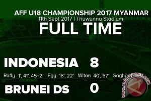 Indonesia Ke Semifinal Piala AFF U-18