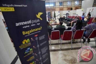 Amnesti Pajak Sukabumi Lampaui Target