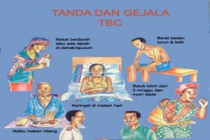 Waduh, 17 Warga Kota Bekasi Positif Terjangkit TBC