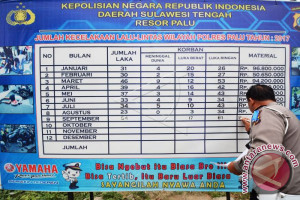 Angka Lakalantas Indonesia Tertinggi Di ASEAN