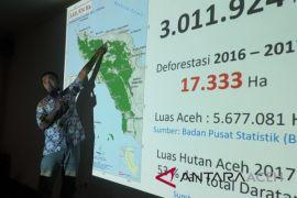 Yayasan HAkA latih aparatur deteksi kerusakan hutan