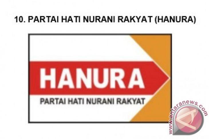 Hanura yakin Jokowi-Ma'ruf menang 79 persen