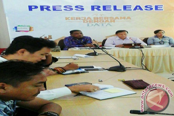 TPK hotel bintang di Maluku menurun