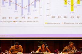 Kemenkeu: Posisi utang pemerintah Rp4.363,19 triliun per Agustus 2018