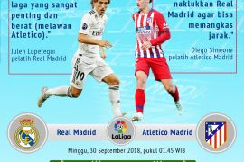 Derbi La Liga: Real Madrid vs Atletico Madrid