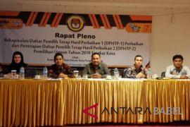KPU: Jumlah TPS di Pangkalpinang bertambah