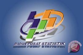 Produksi IMK di Bali Tumbuh 3,82 Persen