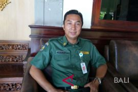 Anggaran lembaga perlindungan Bahasa Bali akan ditingkatkan