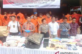 Delapan  pelaku kejahatan jalanan dilumpuhkan Polresta Denpasar