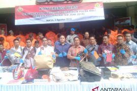 Polda Bali ungkap 93 kasus kejahatan jalanan