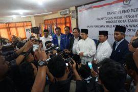 Partisipasi Pemilih Pilkada Kota Tangerang  71 Persen