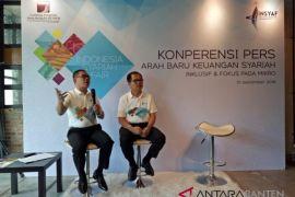 Kemenkop UKM Gelar Indonesia Syariah Fair  2018