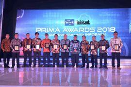 Bank Banten Raih Penghargaan Bergengsi