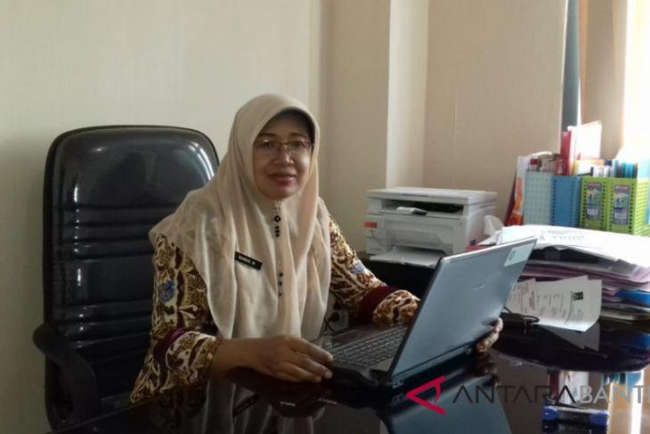 Ketersediaan Pangan Di Kabupaten Serang Aman