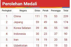 Daftar perolehan medali Asian Games hingga hari ke-12