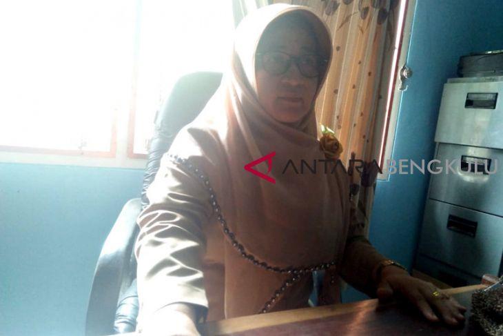 Mayoritas IKM Mukomuko belum miliki sertifikat halal