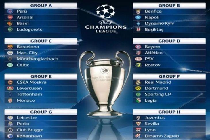 Ringkasan Hasil Pertandingan Bola Liga Champions Eropa