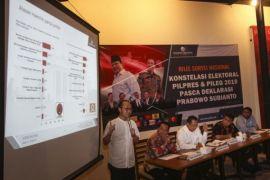 Survei: Elektabilitas PKB Dekati Golkar