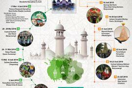 Pesona Wisata Ramadhan