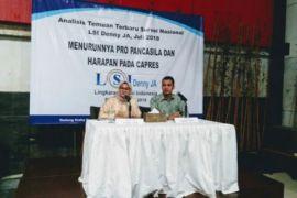 Survei LSI: Publik Semakin Khawatir Dengan Terorisme