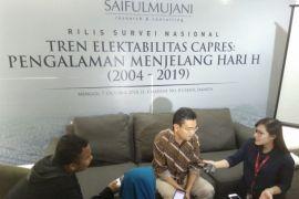 Djayadi Hanan: Kasus Ratna Tidak Buat Pendukung Prabowo Pergi