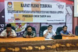 DPT Pemilu 2019 Gorontalo Utara Turun