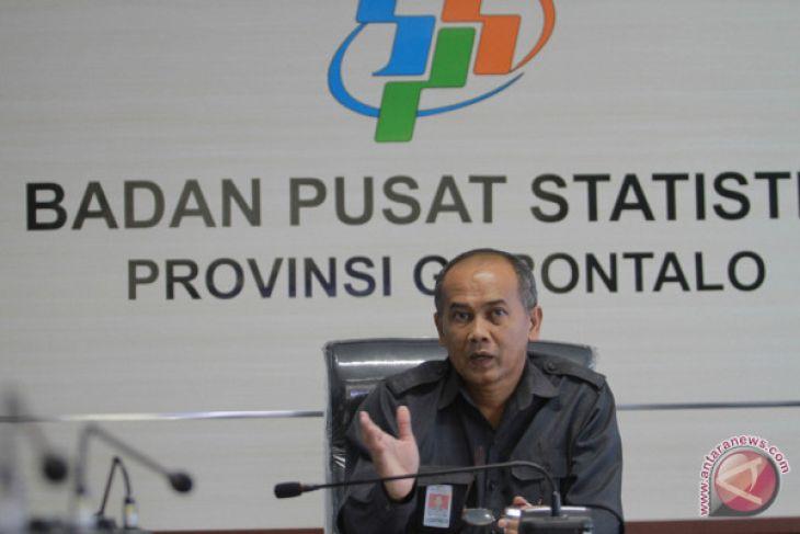 BPS: Inflasi Perdesaan di Gorontalo 0,49 Persen