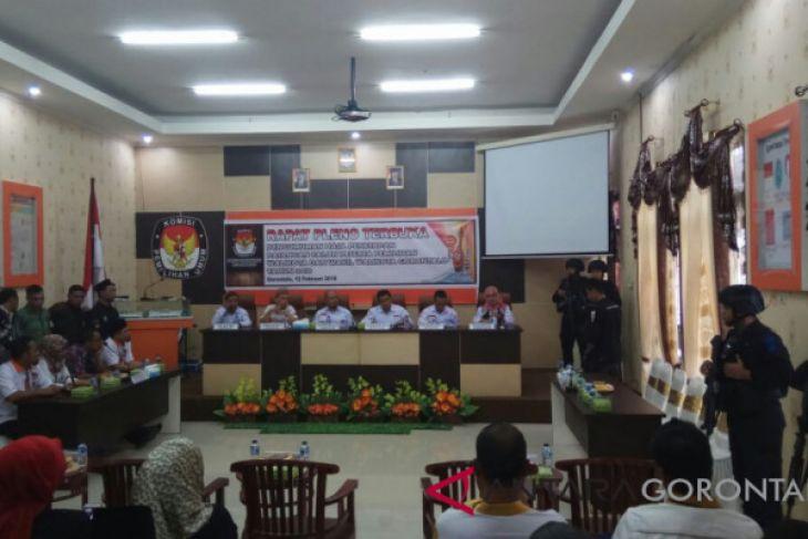 Parpol Pengusung Rum-Rusli Tidak Puas Dengan Hasil KPU