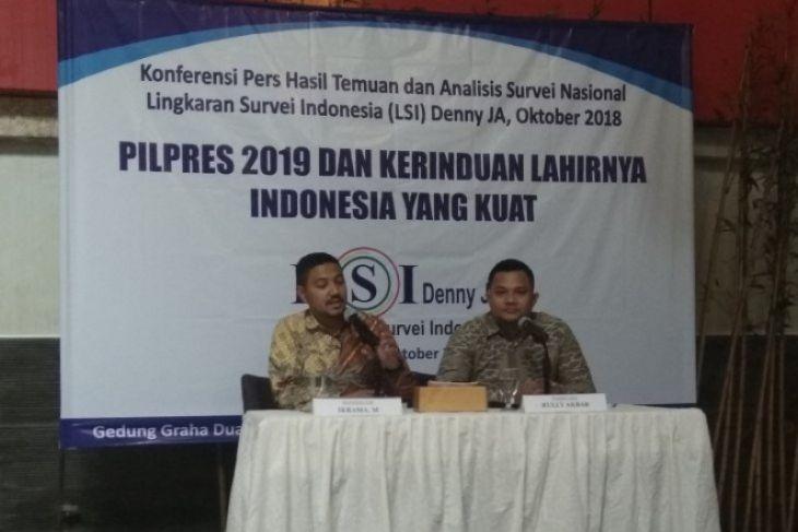 LSI Denny JA: Enam Isu Populer Selama Kampanye Pilpres