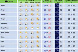 Cuaca Jambi Minggu- Senin