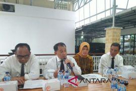 Bank Jambi cetak laba bersih Triwulan IV Rp249 miliar