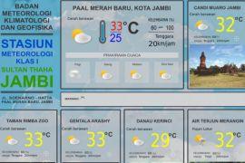 BMKG informasikan cuaca tempat wisata Jambi