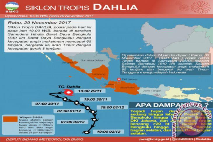 Siklon tropis Dahlia Lahir di Barat Daya Bengkulu