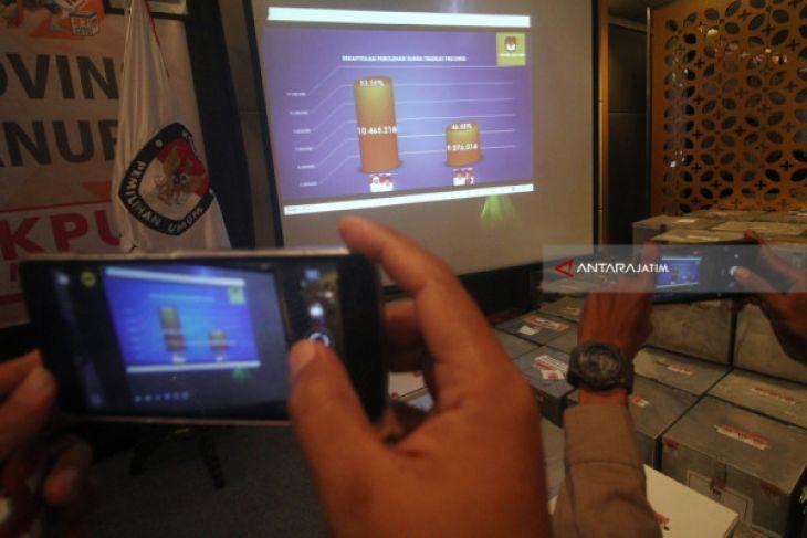 Tetapkan Gubernur Jatim Terpilih, KPU Tunggu MK