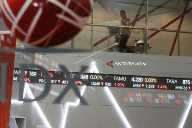Indeks Pasar Saham Eropa Variatif