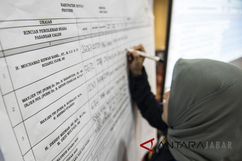 KPU Kota Bandung kesulitan rekrut anggota KPPS