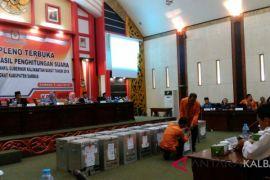 Midji - Norsan perolehan 78,49 suara di Kabupaten Sambas