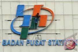 South Kalimantan deflation 0.42 Percent