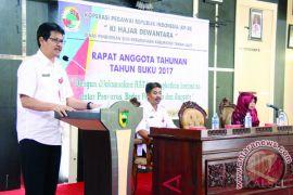 Koperasi Pegawai Republik Indonesia  Gelar RAT